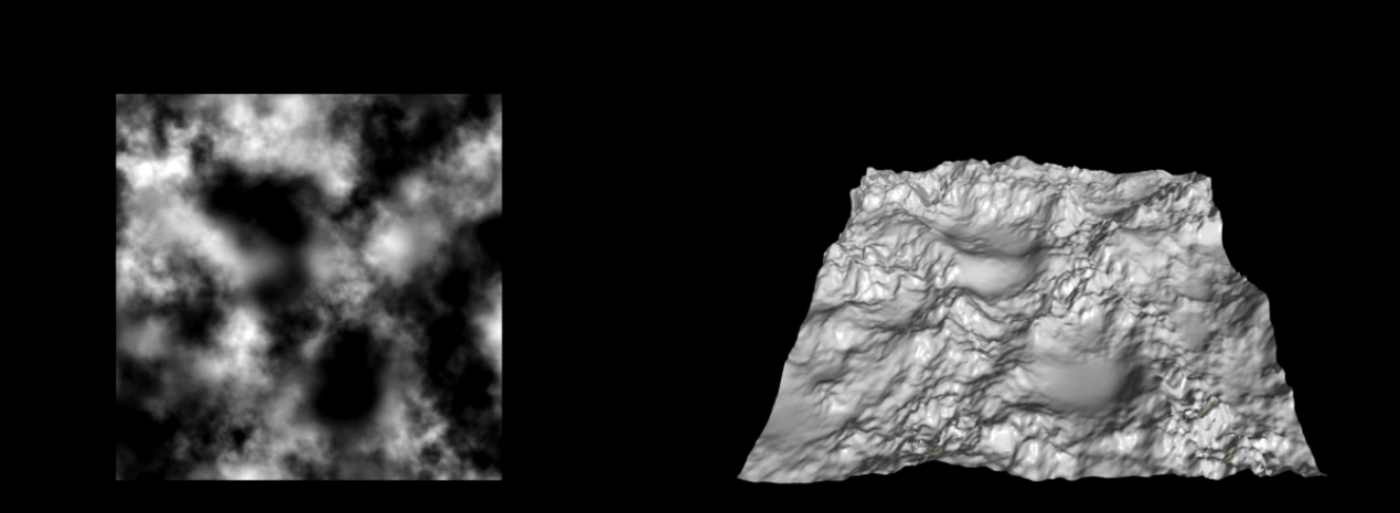 carte 3D - textures